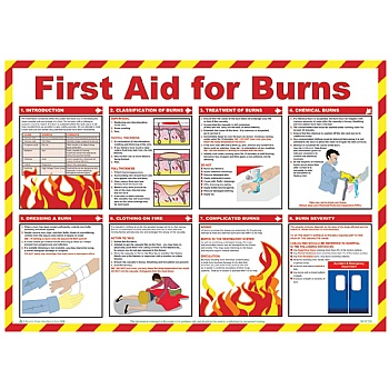 First Aid Poster for Burns