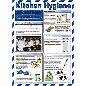 Kitchen Hygiene Sign