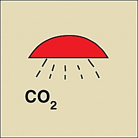 Area Protected By CO2 Sign