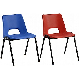 Contract Poly Canteen Chairs