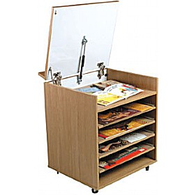 Mobile Big Book Easel With Whiteboard