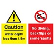 Caution Water Depth Less Than 1.5m No Diving, Backflips Or Somersaults.