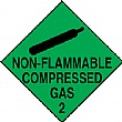 Non Flammable Compressed Gas Hazchem And Transport Labels
