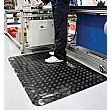 Senso Dial Anti Fatigue Mats