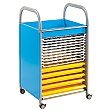 Gratnells Callero Art Storage Trolley With Trays and Drying Racks