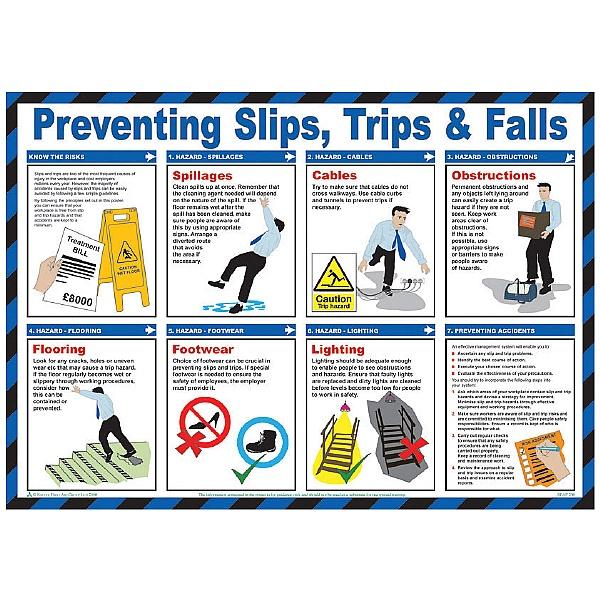 Preventing Slips Trips & Falls Poster