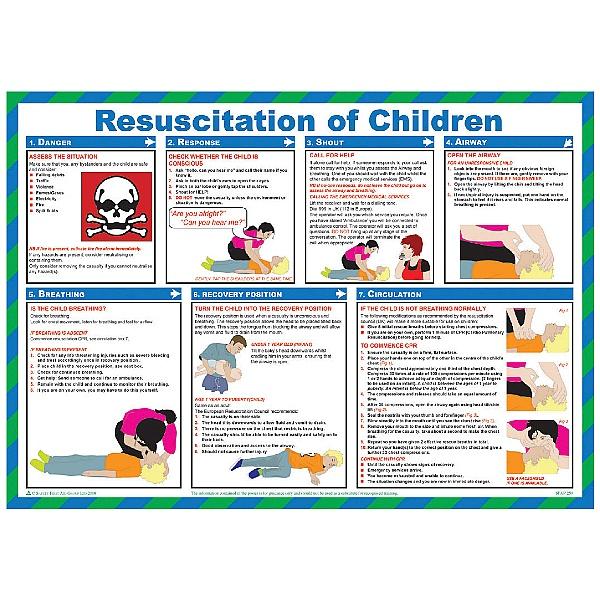 Resuscitation of Children Poster