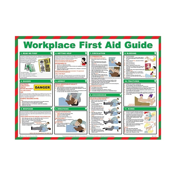 First Aid Guidance Poster